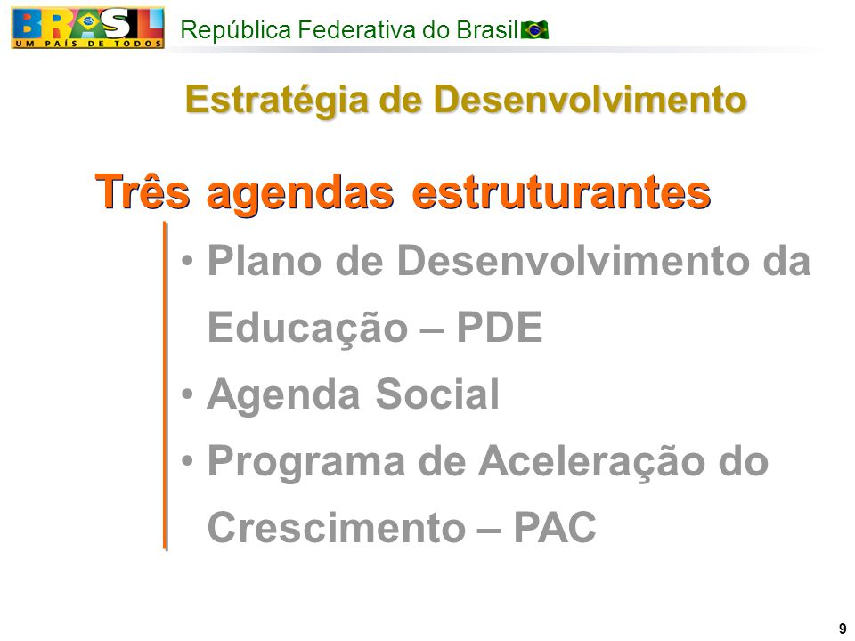 República Federativa do Brasil 9 Plano de Desenvolvimento da Educação – PDE Agenda Social Programa de Aceleração do Crescimento – PAC Três agendas est