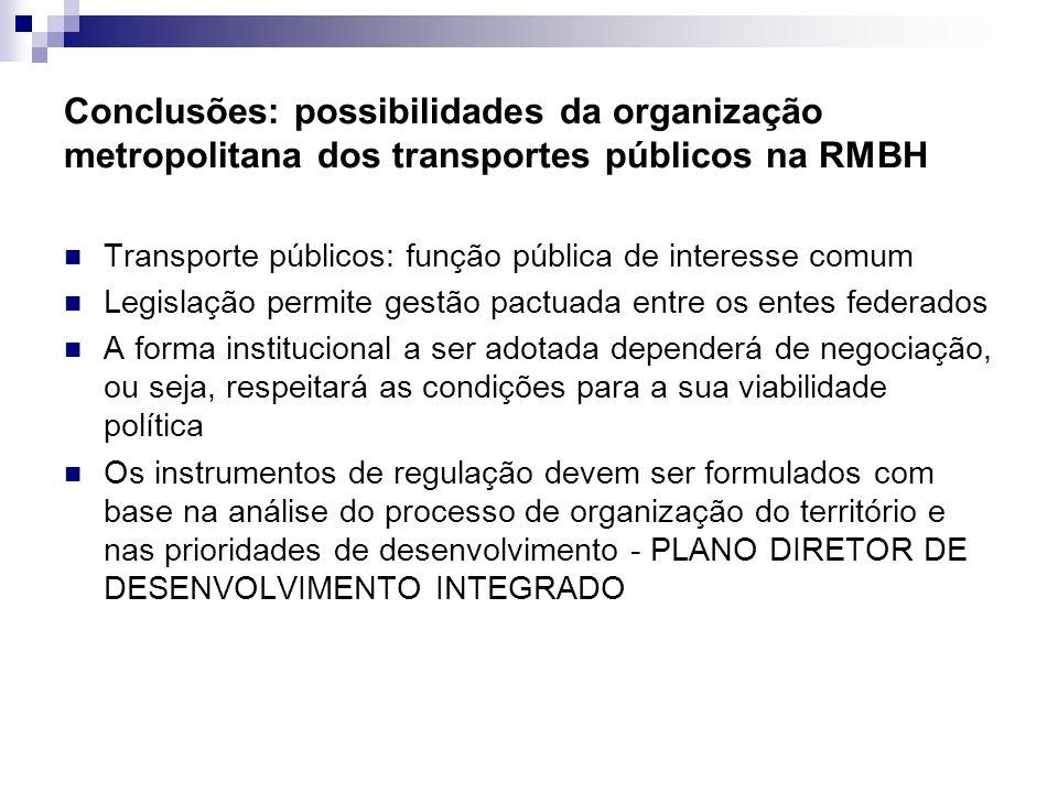 Conclusões: possibilidades da organização metropolitana dos transportes públicos na RMBH Transporte públicos: função pública de interesse comum Legisl