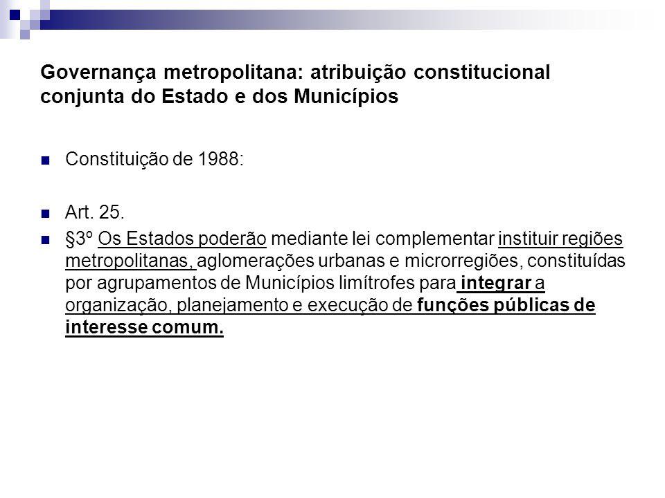 Governança metropolitana: atribuição constitucional conjunta do Estado e dos Municípios Constituição de 1988: Art.