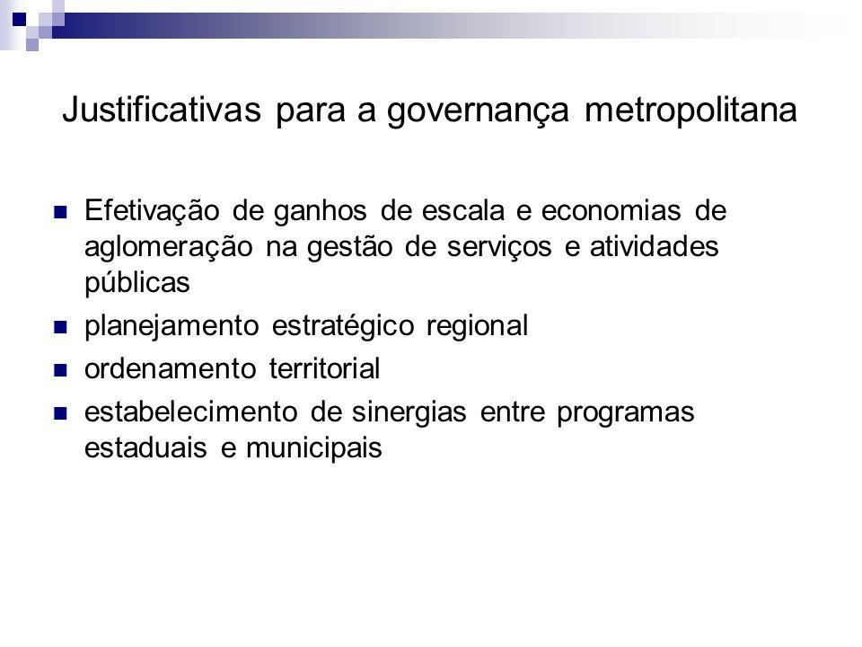 Justificativas para a governança metropolitana Efetivação de ganhos de escala e economias de aglomeração na gestão de serviços e atividades públicas p