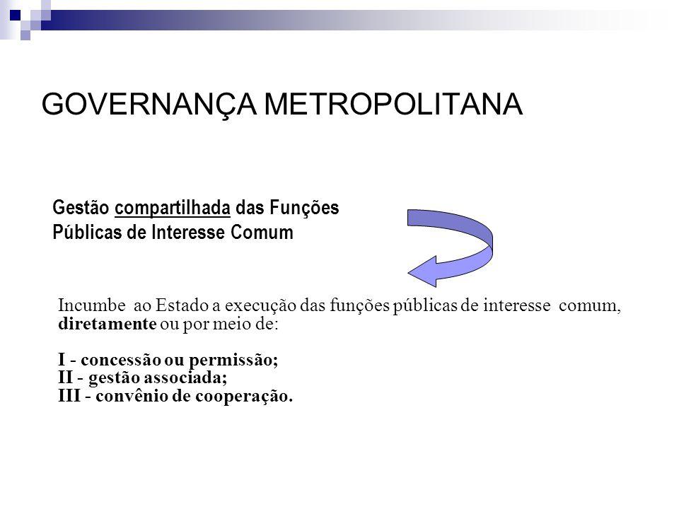 GOVERNANÇA METROPOLITANA Gestão compartilhada das Funções Públicas de Interesse Comum Incumbe ao Estado a execução das funções públicas de interesse comum, diretamente ou por meio de: I - concessão ou permissão; II - gestão associada; III - convênio de cooperação.