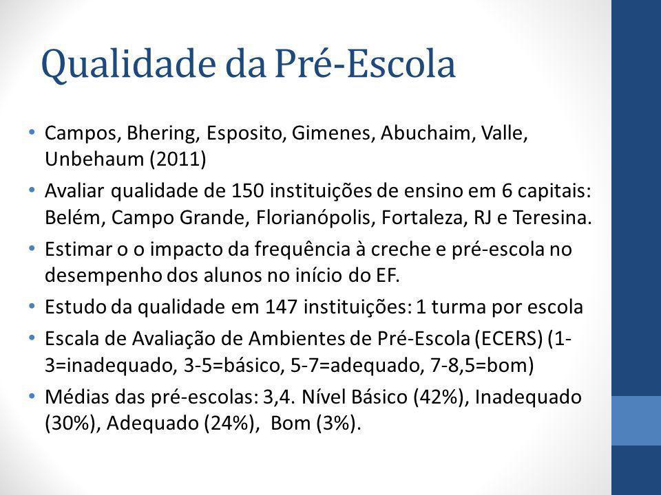 Qualidade da Pré-Escola Campos, Bhering, Esposito, Gimenes, Abuchaim, Valle, Unbehaum (2011) Avaliar qualidade de 150 instituições de ensino em 6 capi