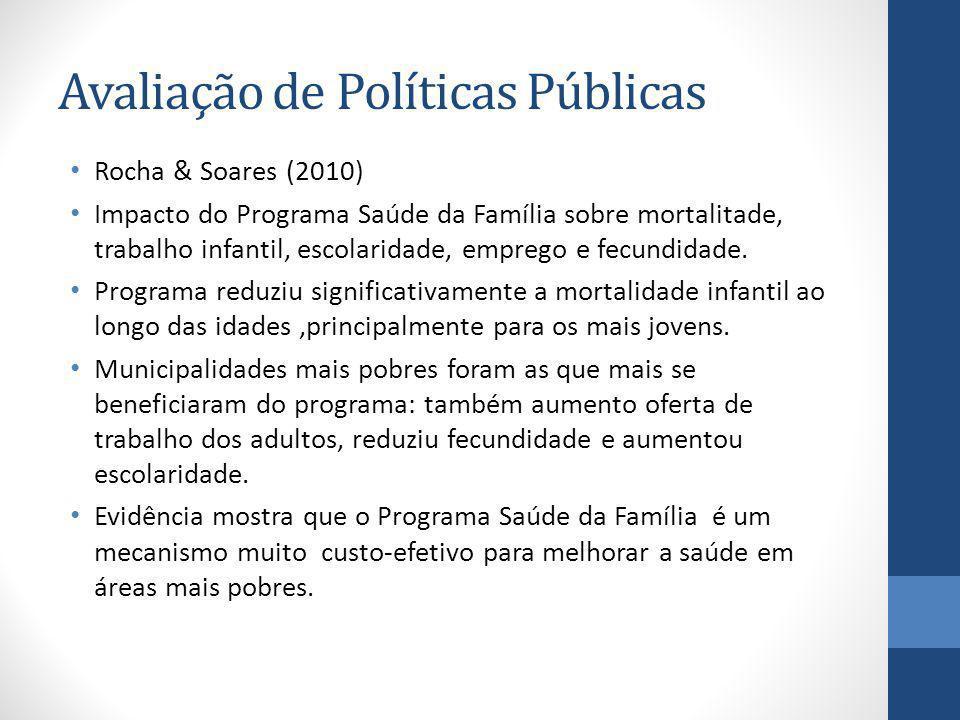 Avaliação de Políticas Públicas Rocha & Soares (2010) Impacto do Programa Saúde da Família sobre mortalitade, trabalho infantil, escolaridade, emprego
