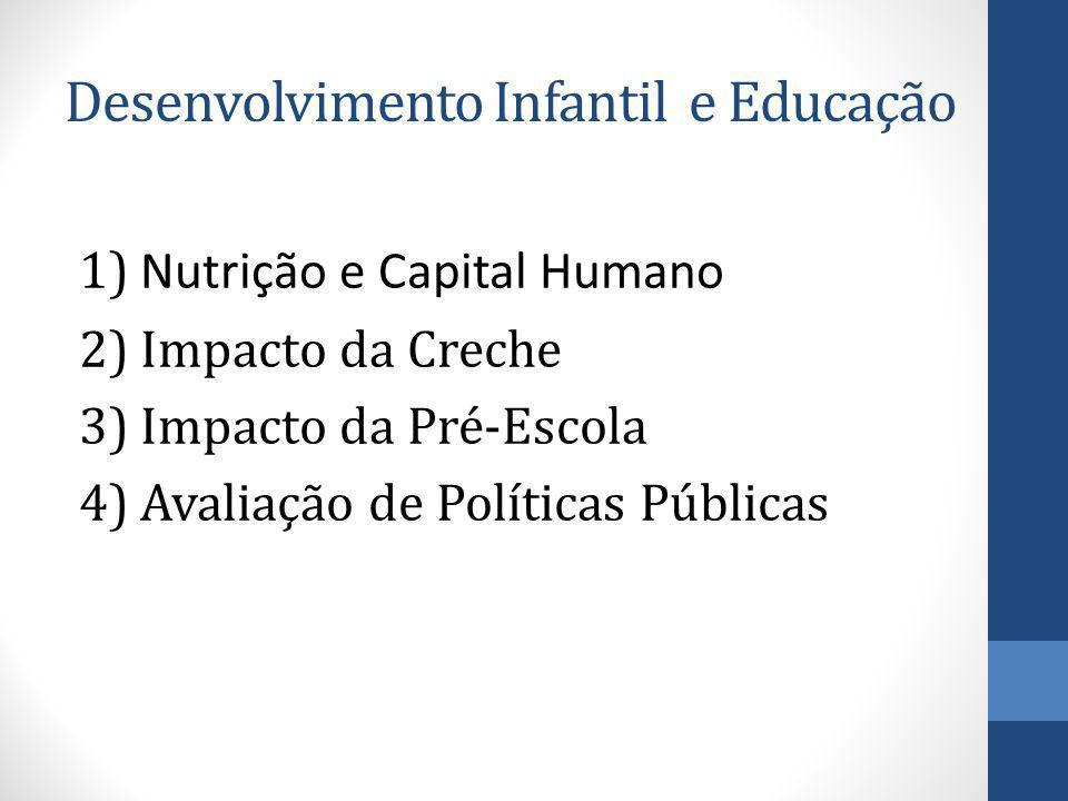 Nutrição e Capital Humano Mortalidade infantil e desnutrição eram principais problemas para acumulação de capital humano Monteiro, Benicio, Konno, Silva, Lima, Conde (2009): desnutrição reduziu-se muito no Brasil: 13,5% em 1996 para 6,8% em 2006/07 Causas: aumento da escolaridade materna (25%), renda (22%), programas de assistência à saúde (12%) e saneamento (4%).