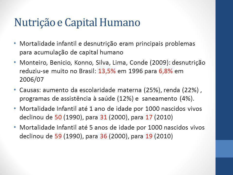 Nutrição e Capital Humano Mortalidade infantil e desnutrição eram principais problemas para acumulação de capital humano Monteiro, Benicio, Konno, Sil