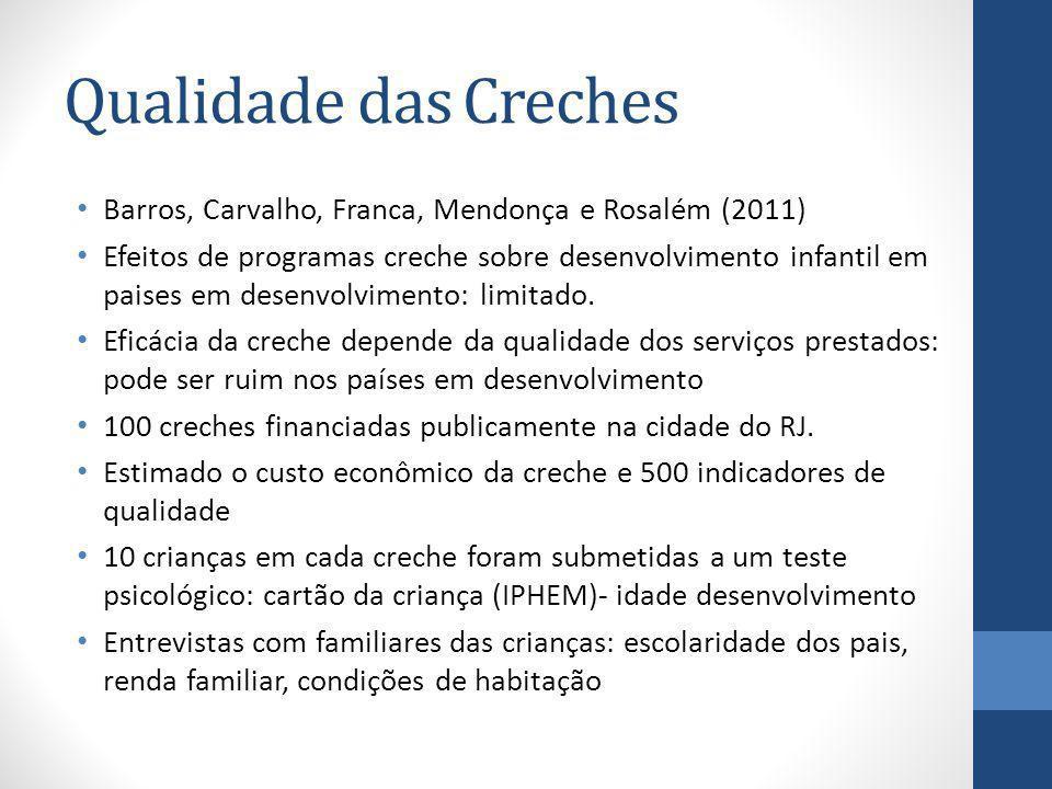Qualidade das Creches Barros, Carvalho, Franca, Mendonça e Rosalém (2011) Efeitos de programas creche sobre desenvolvimento infantil em paises em dese