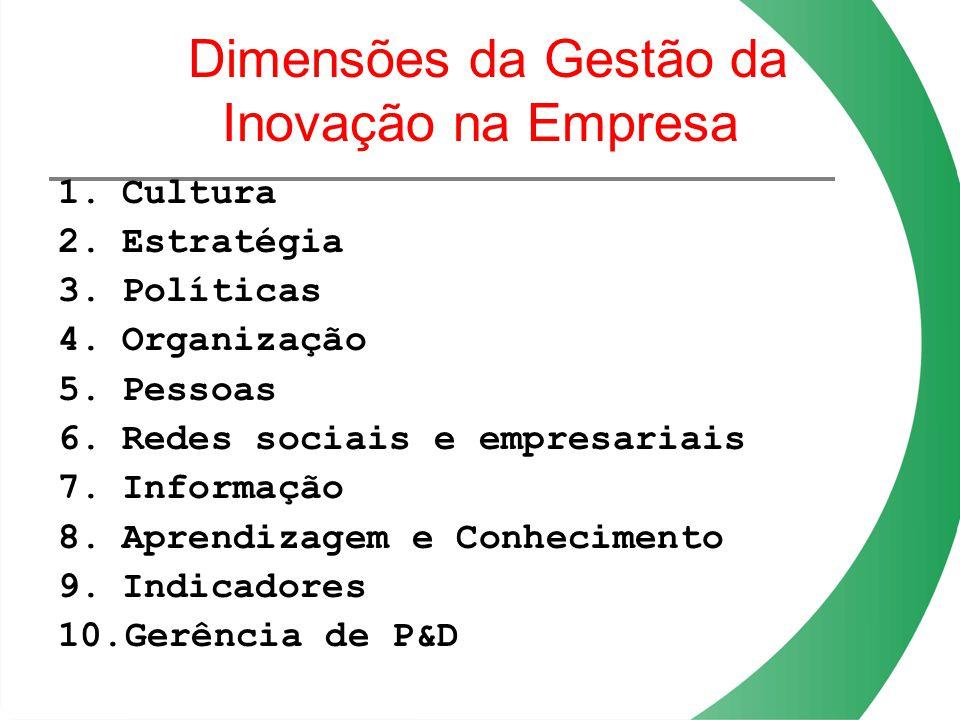 Dimensões da Gestão da Inovação na Empresa 1.Cultura 2.Estratégia 3.Políticas 4.Organização 5.Pessoas 6.Redes sociais e empresariais 7.Informação 8.Ap