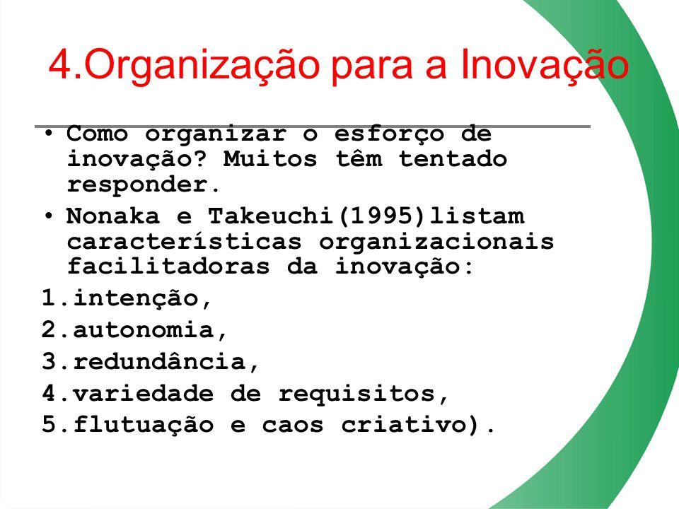 4.Organização para a Inovação Como organizar o esforço de inovação? Muitos têm tentado responder. Nonaka e Takeuchi(1995)listam características organi