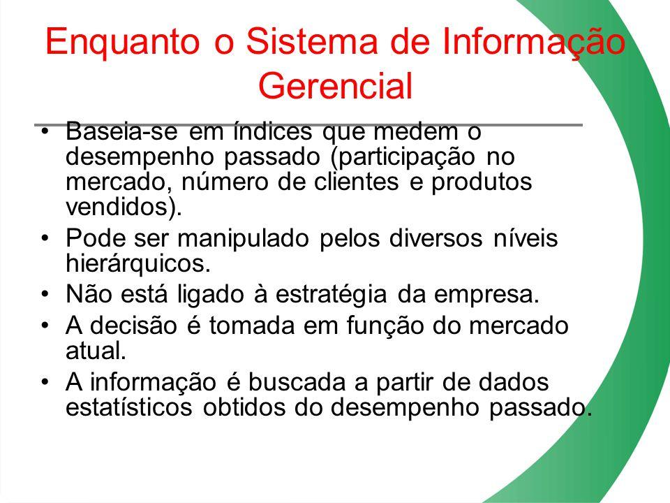Enquanto o Sistema de Informação Gerencial Baseia-se em índices que medem o desempenho passado (participação no mercado, número de clientes e produtos