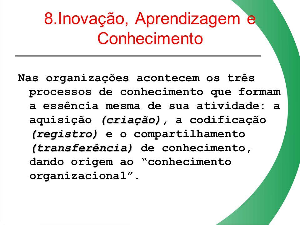 8.Inovação, Aprendizagem e Conhecimento (criação) (registro) (transferência) Nas organizações acontecem os três processos de conhecimento que formam a