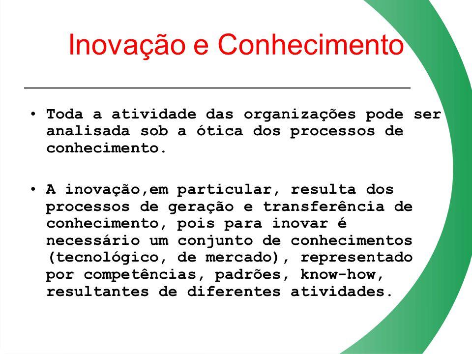 Inovação e Conhecimento Toda a atividade das organizações pode ser analisada sob a ótica dos processos de conhecimento. A inovação,em particular, resu