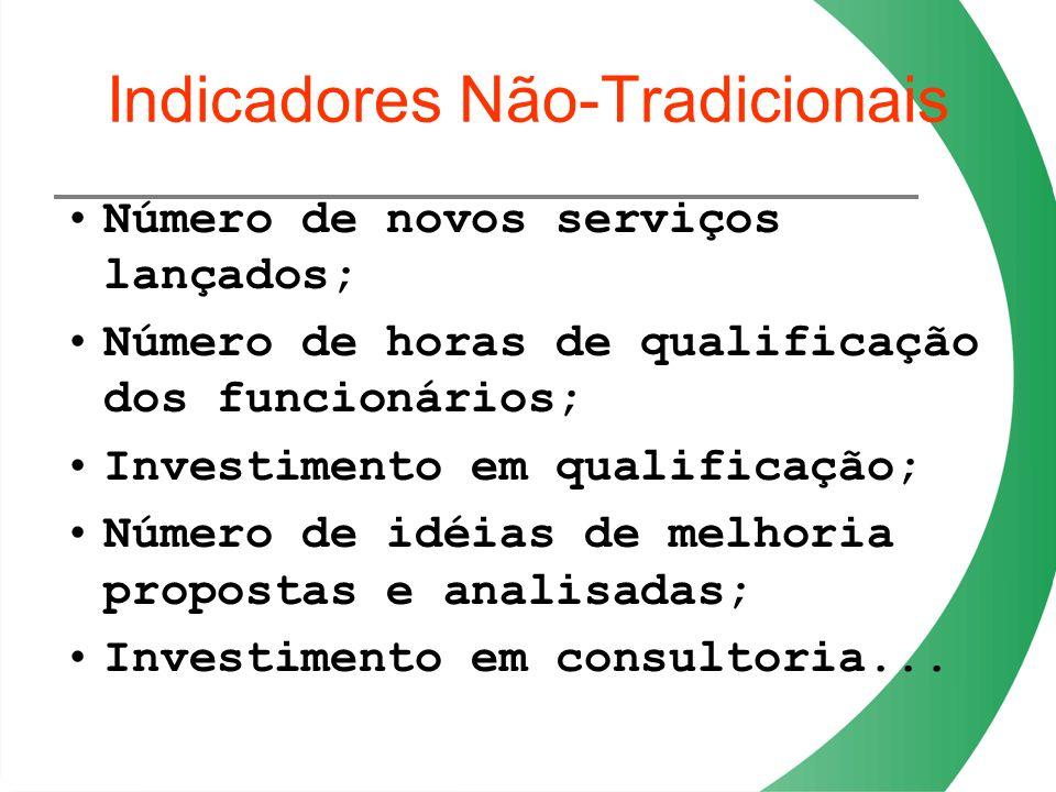 Indicadores Não-Tradicionais Número de novos serviços lançados; Número de horas de qualificação dos funcionários; Investimento em qualificação; Número