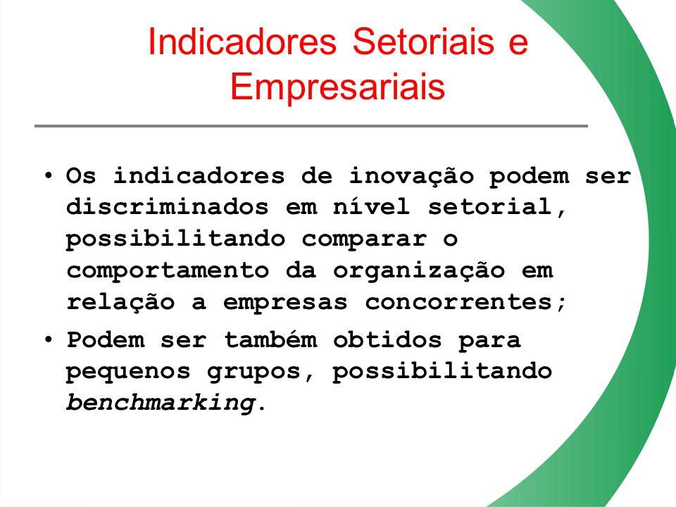 Indicadores Setoriais e Empresariais Os indicadores de inovação podem ser discriminados em nível setorial, possibilitando comparar o comportamento da