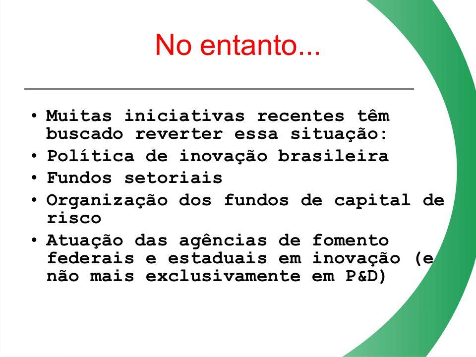 No entanto... Muitas iniciativas recentes têm buscado reverter essa situação: Política de inovação brasileira Fundos setoriais Organização dos fundos