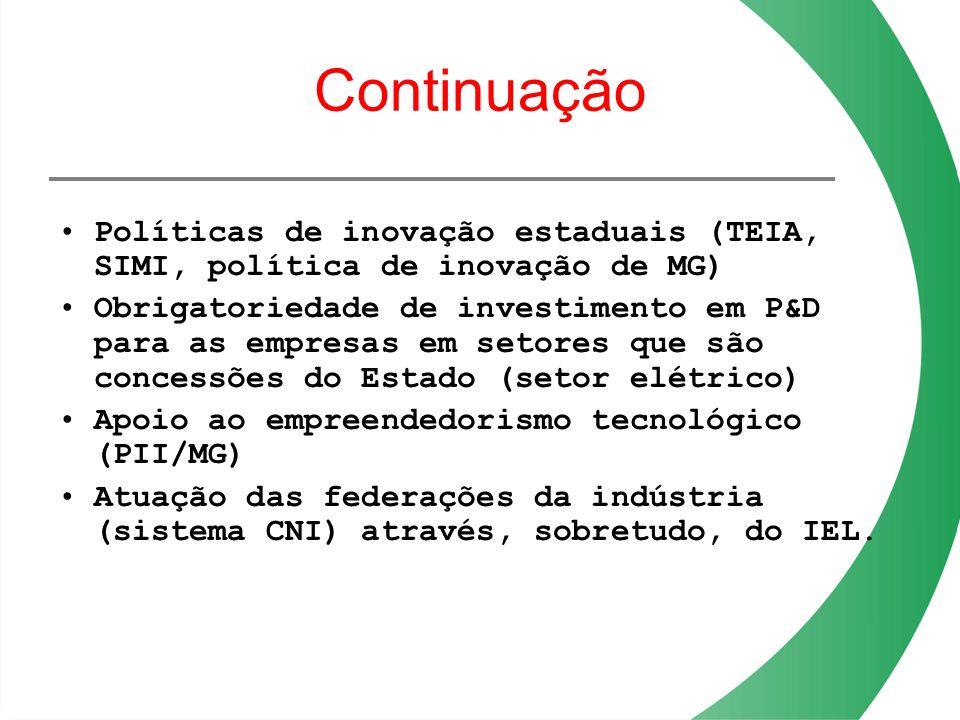Continuação Políticas de inovação estaduais (TEIA, SIMI, política de inovação de MG) Obrigatoriedade de investimento em P&D para as empresas em setore