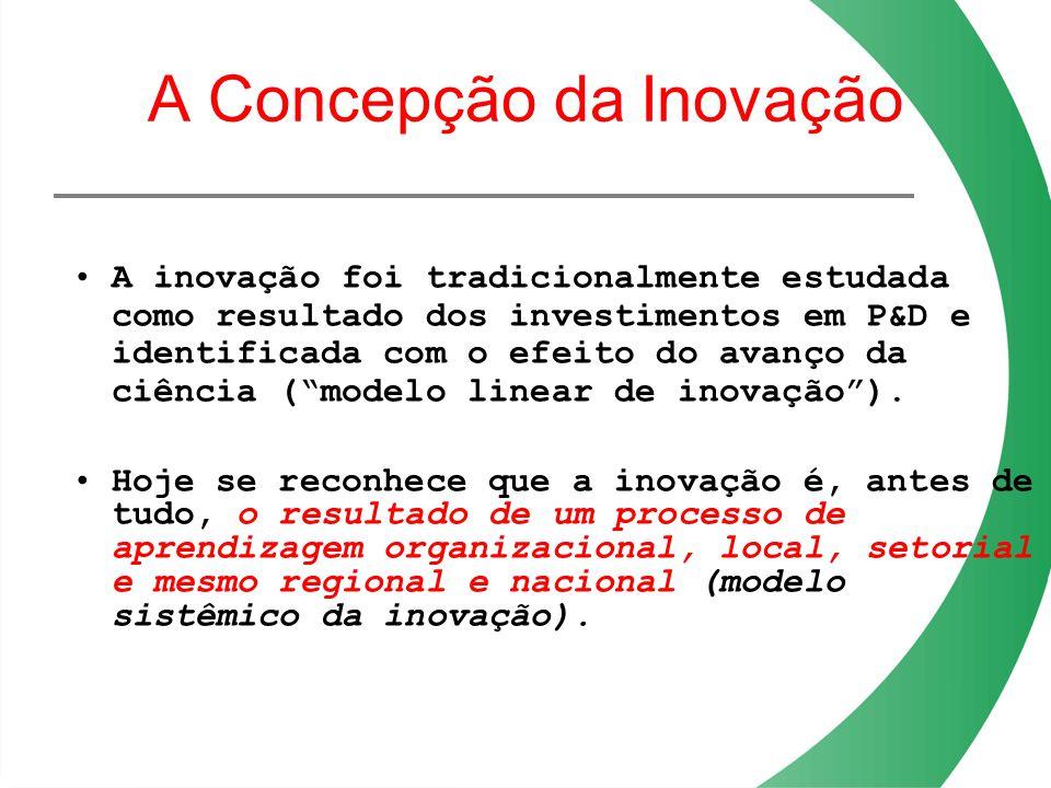 A Concepção da Inovação A inovação foi tradicionalmente estudada como resultado dos investimentos em P&D e identificada com o efeito do avanço da ciên