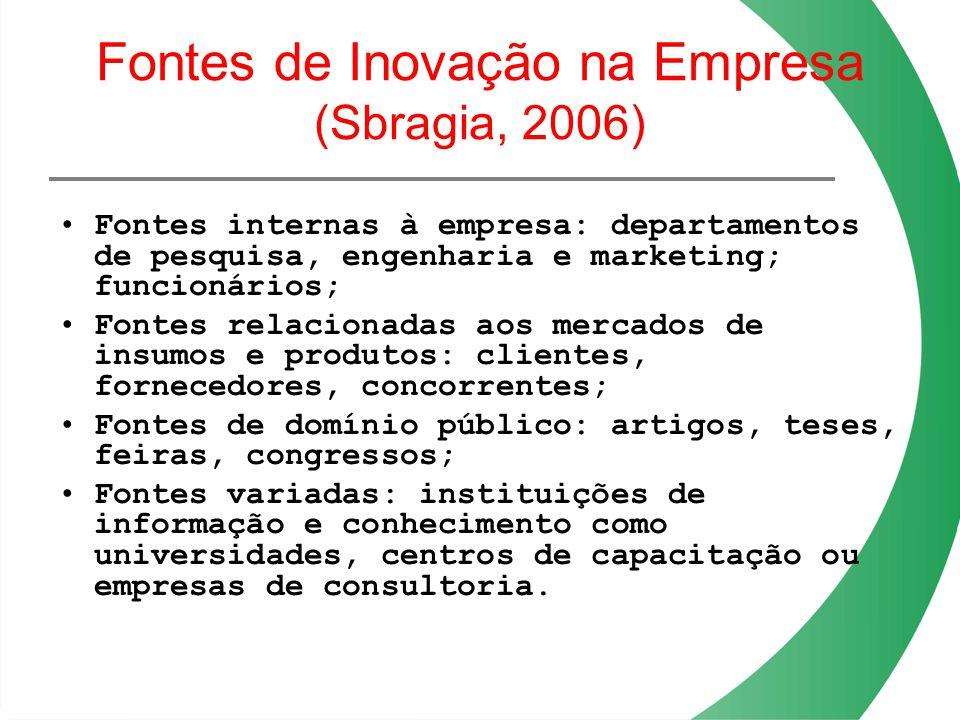 As Fontes de Inovação na Empresa Brasileira (FAPESP, 2005, apud Sbragia, 2006) As outras áreas da empresa que não o departamento de pesquisa foram consideradas como fonte de alta importância para a inovação por 40% das empresas participantes; A fonte pesquisa teve um % relativamente baixo (10 a 15 %); As fontes relacionadas com insumos e produtos (fornecedores, clientes, concorrentes) foram apontadas como de alta importância por 20 a 30% dos participantes; Publicações e eventos científicos foram apontados por 10 a 20% dos participantes como de alta importância; Feiras e exposições por mais de 30%.