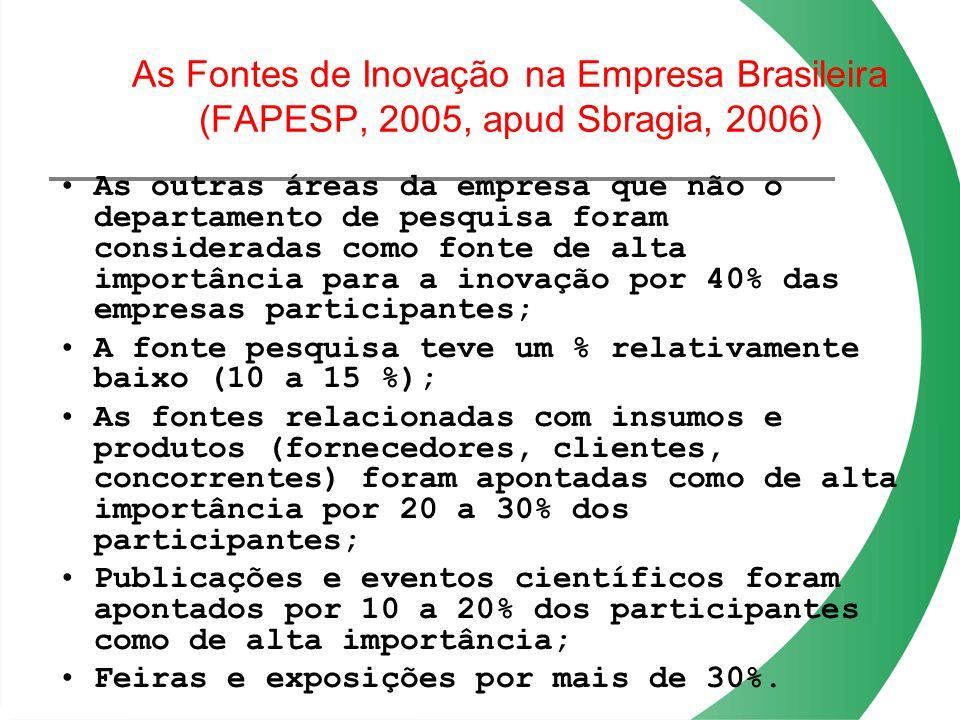 As Fontes de Inovação na Empresa Brasileira (FAPESP, 2005, apud Sbragia, 2006) As outras áreas da empresa que não o departamento de pesquisa foram con