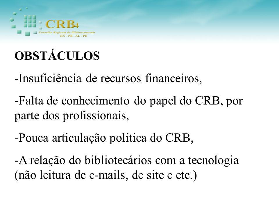 OBSTÁCULOS -Insuficiência de recursos financeiros, -Falta de conhecimento do papel do CRB, por parte dos profissionais, -Pouca articulação política do CRB, -A relação do bibliotecários com a tecnologia (não leitura de e-mails, de site e etc.)