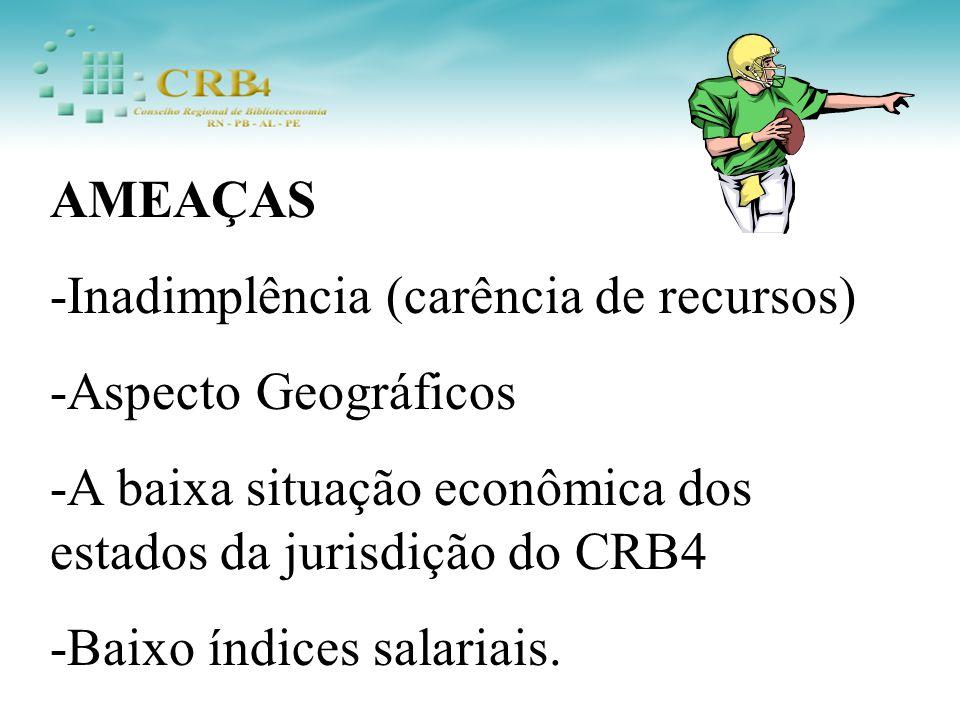 AMEAÇAS -Inadimplência (carência de recursos) -Aspecto Geográficos -A baixa situação econômica dos estados da jurisdição do CRB4 -Baixo índices salariais.