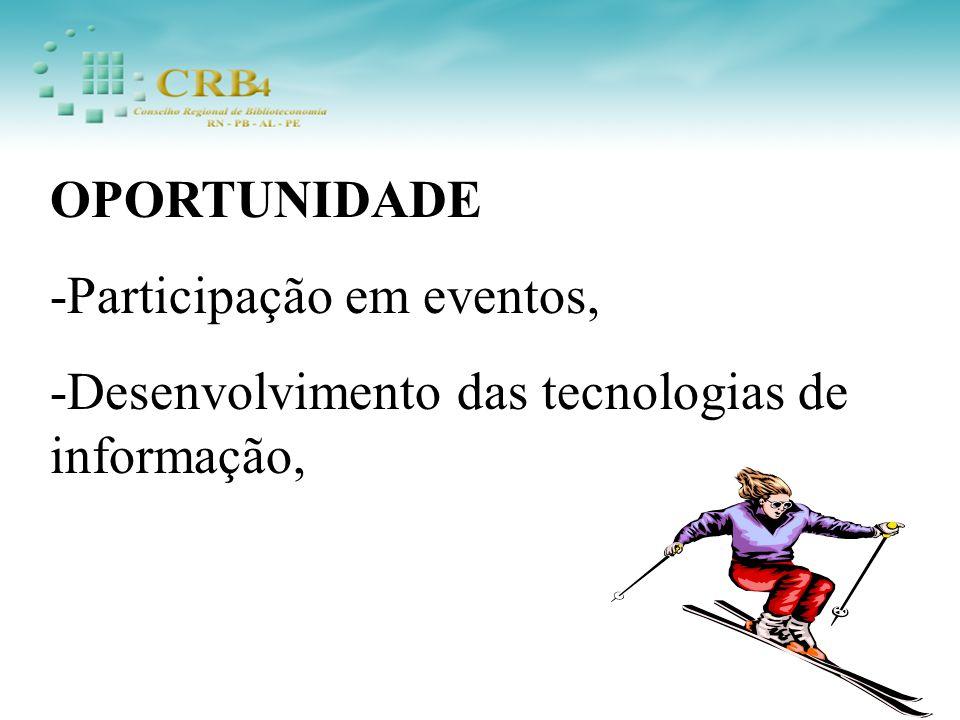 OPORTUNIDADE -Participação em eventos, -Desenvolvimento das tecnologias de informação,