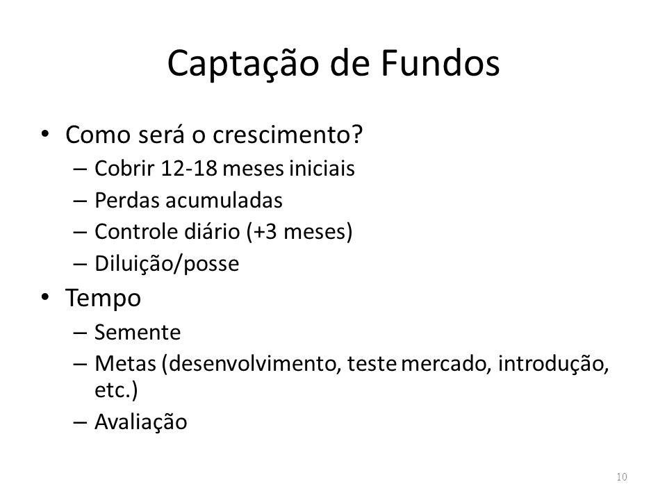 Captação de Fundos Como será o crescimento.