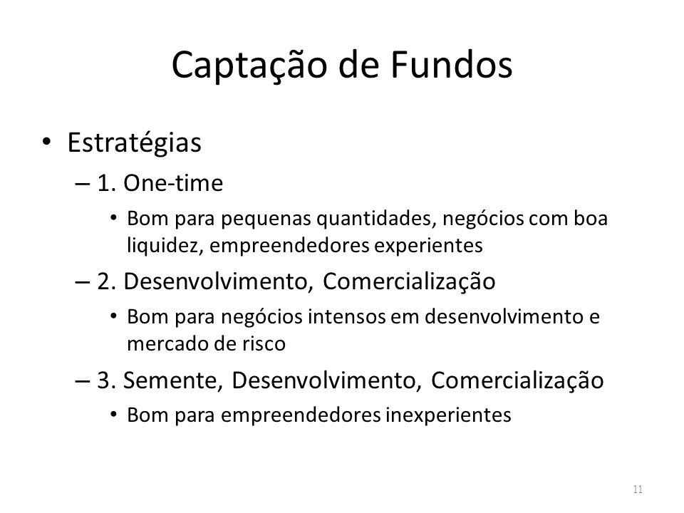 Captação de Fundos Estratégias – 1.