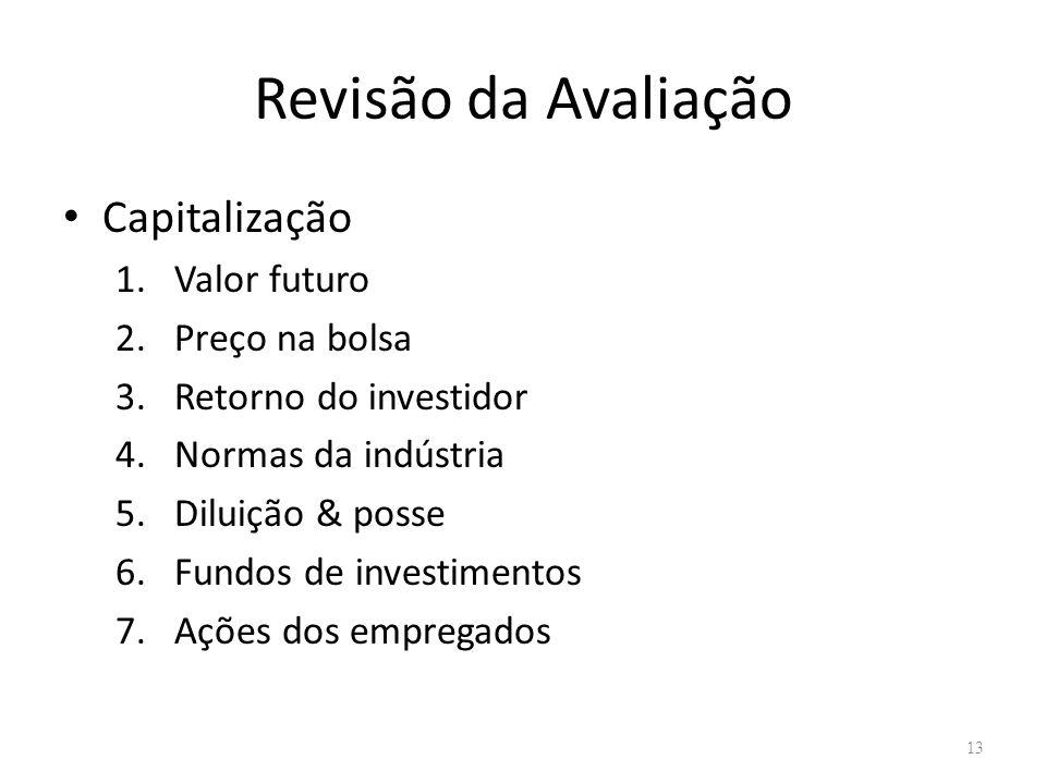Revisão da Avaliação Capitalização 1.Valor futuro 2.Preço na bolsa 3.Retorno do investidor 4.Normas da indústria 5.Diluição & posse 6.Fundos de investimentos 7.Ações dos empregados 13