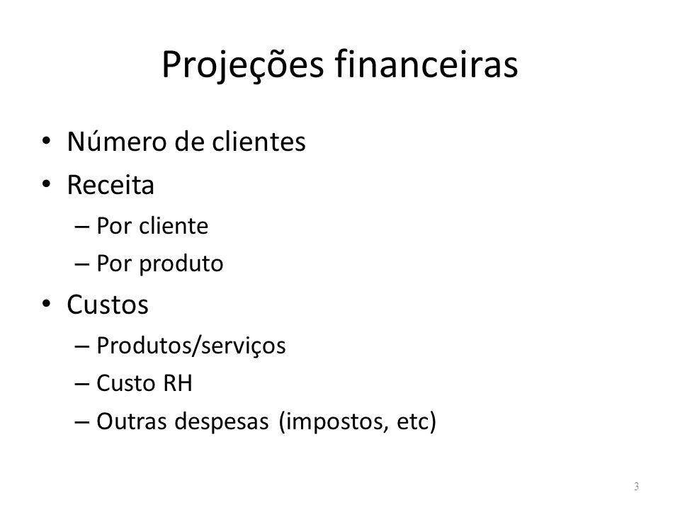 Projeções financeiras Número de clientes Receita – Por cliente – Por produto Custos – Produtos/serviços – Custo RH – Outras despesas (impostos, etc) 3