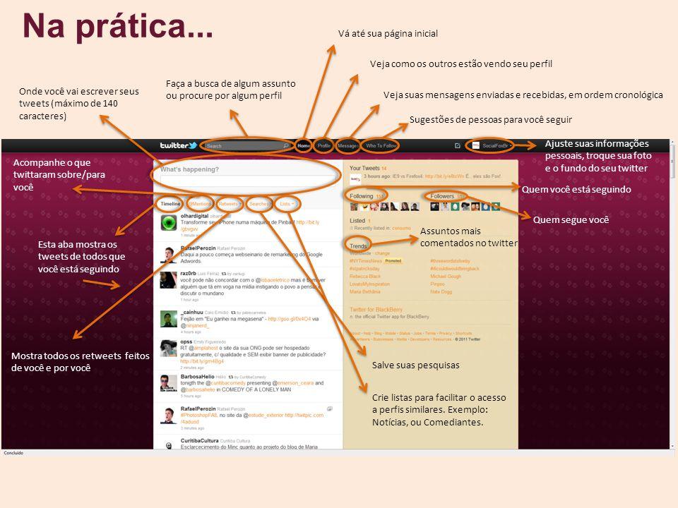 Esta aba mostra os tweets de todos que você está seguindo Na prática... Assuntos mais comentados no twitter Acompanhe o que twittaram sobre/para você
