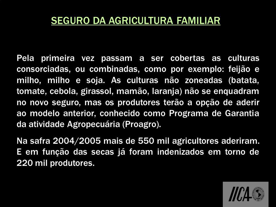 Pela primeira vez passam a ser cobertas as culturas consorciadas, ou combinadas, como por exemplo: feijão e milho, milho e soja. As culturas não zonea