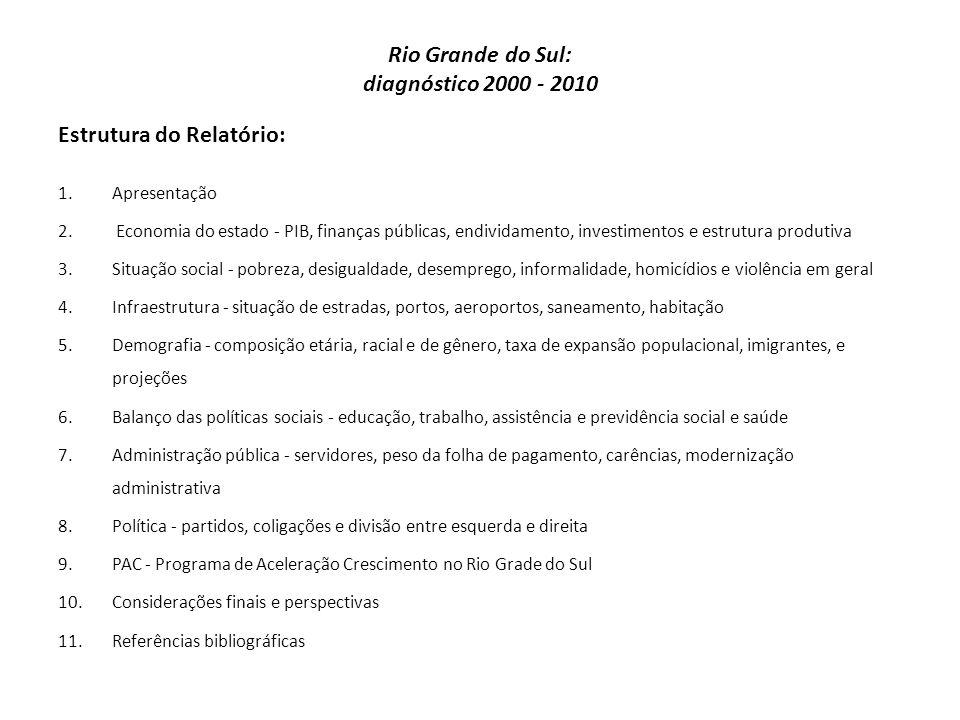 Rio Grande do Sul: diagnóstico 2000 - 2010 Estrutura do Relatório: 1.Apresentação 2. Economia do estado - PIB, finanças públicas, endividamento, inves