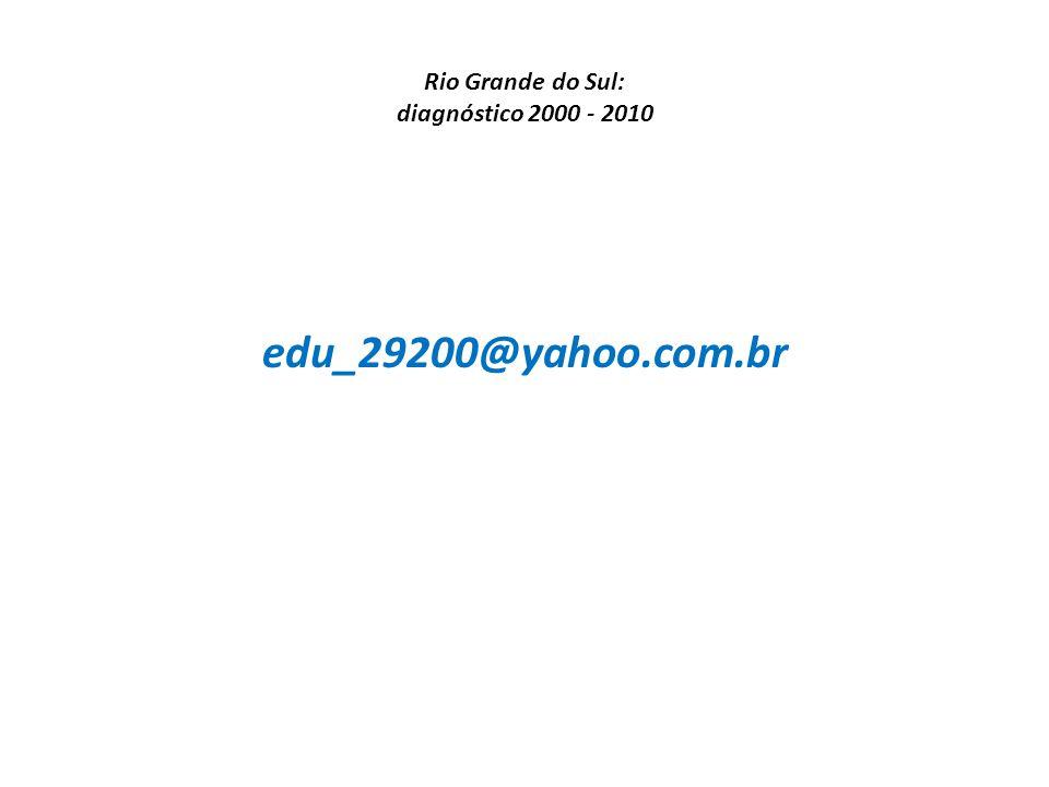 Rio Grande do Sul: diagnóstico 2000 - 2010 edu_29200@yahoo.com.br
