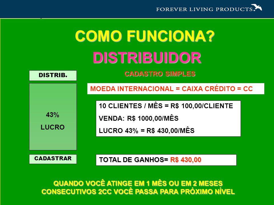 10 CLIENTES / MÊS = R$ 100,00/CLIENTE VENDA: R$ 1000,00/MÊS LUCRO 43% = R$ 430,00/MÊS CADASTRO SIMPLES.