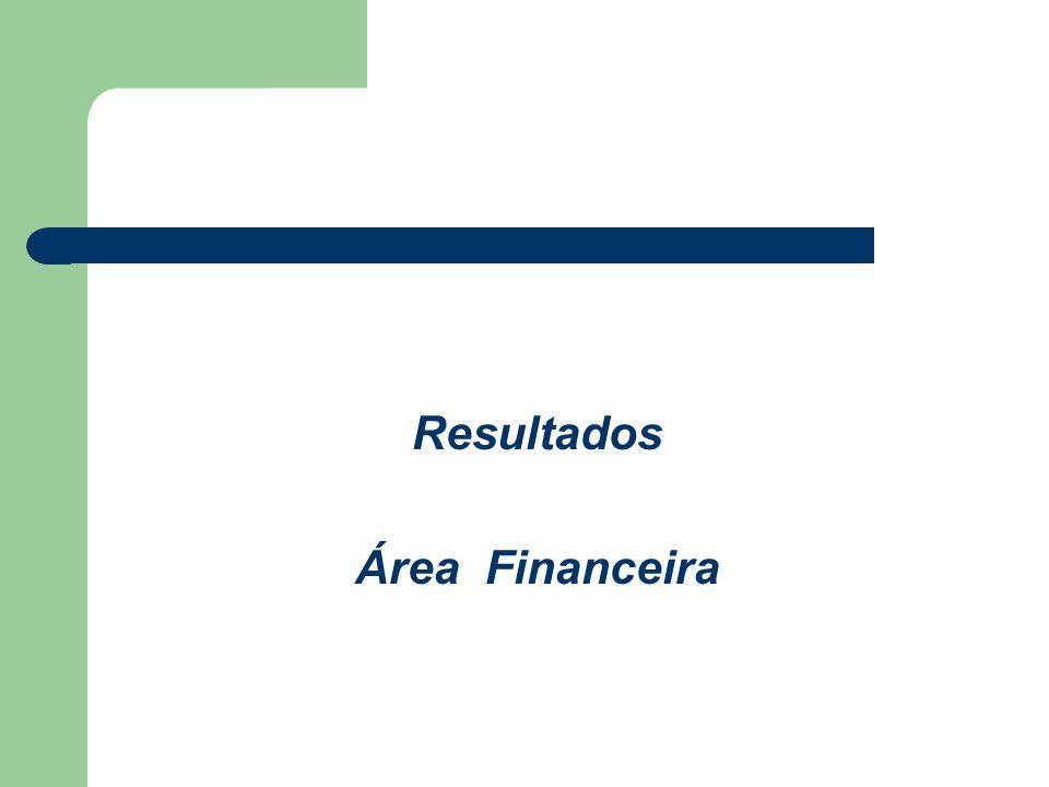 Resultados Área Financeira