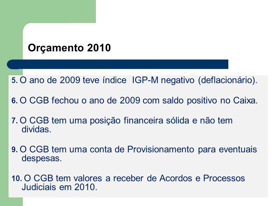 Orçamento 2010 5.O ano de 2009 teve índice IGP-M negativo (deflacionário).