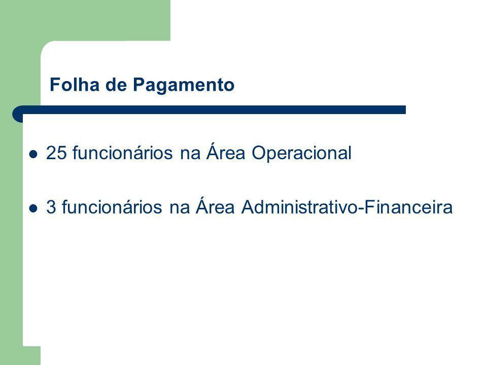Folha de Pagamento 25 funcionários na Área Operacional 3 funcionários na Área Administrativo-Financeira