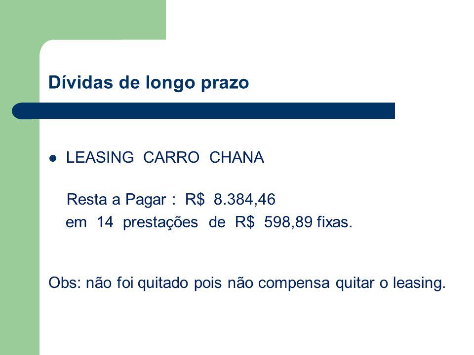 Dívidas de longo prazo LEASING CARRO CHANA Resta a Pagar : R$ 8.384,46 em 14 prestações de R$ 598,89 fixas.