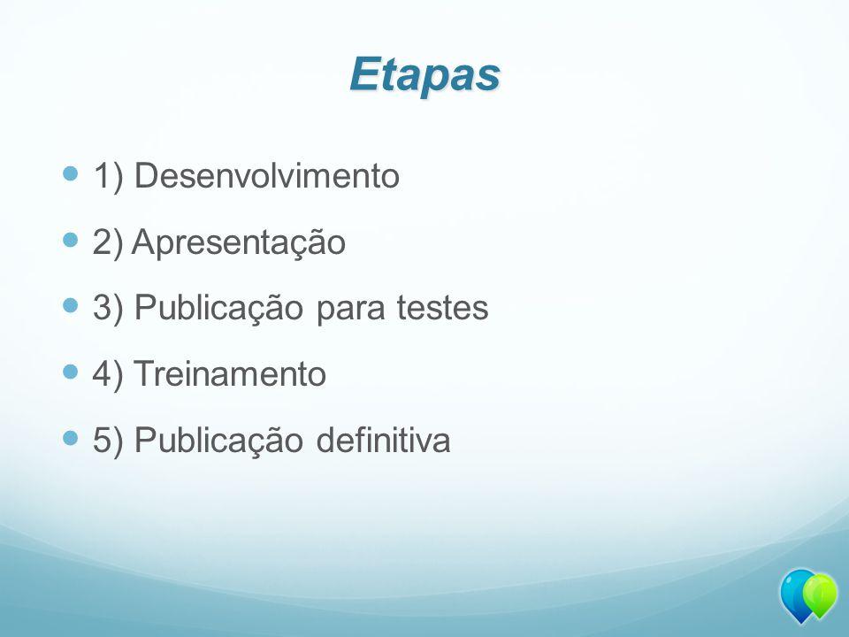 Etapas 1) Desenvolvimento 2) Apresentação 3) Publicação para testes 4) Treinamento 5) Publicação definitiva
