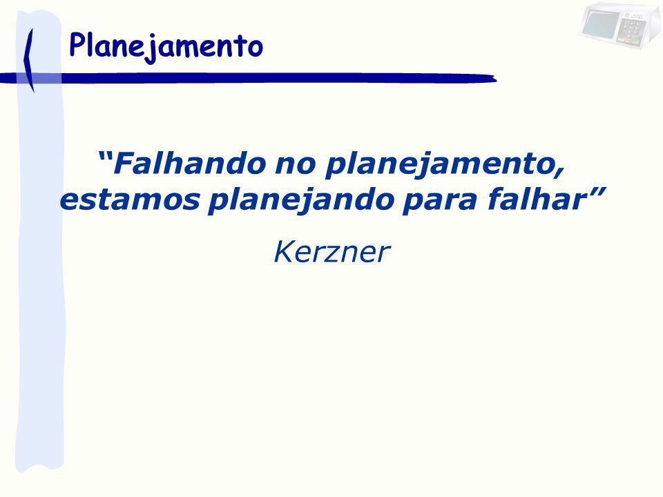 Planejamento Falhando no planejamento, estamos planejando para falhar Kerzner