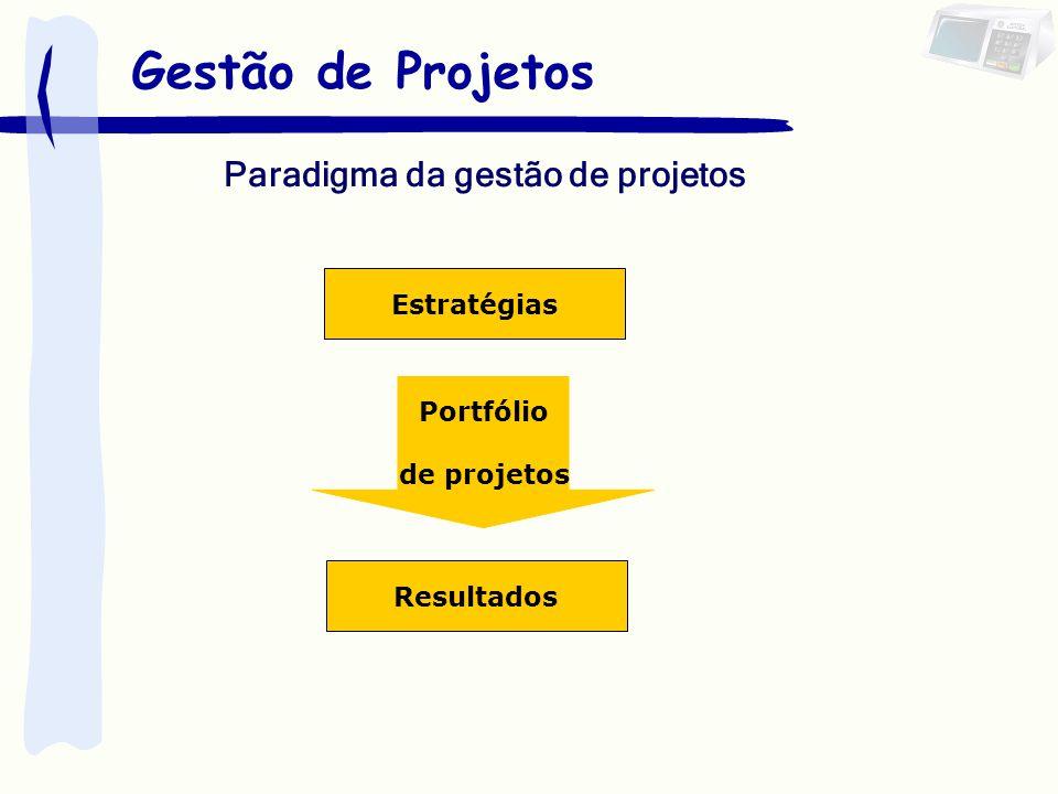 Paradigma da gestão de projetos Estratégias Portfólio de projetos Resultados Gestão de Projetos