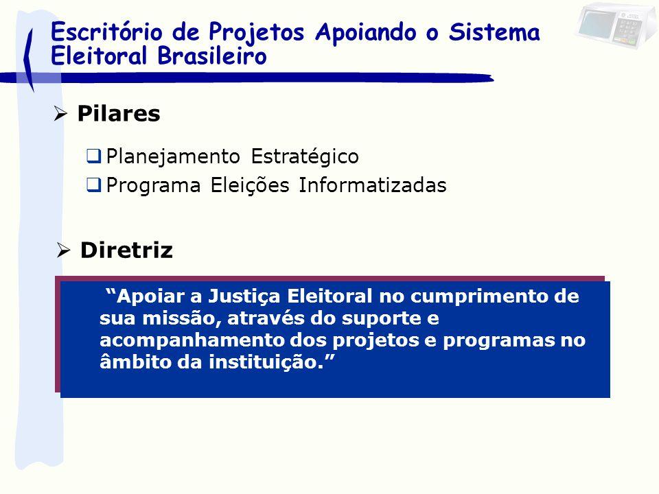 Pilares Planejamento Estratégico Programa Eleições Informatizadas Diretriz Apoiar a Justiça Eleitoral no cumprimento de sua missão, através do suporte
