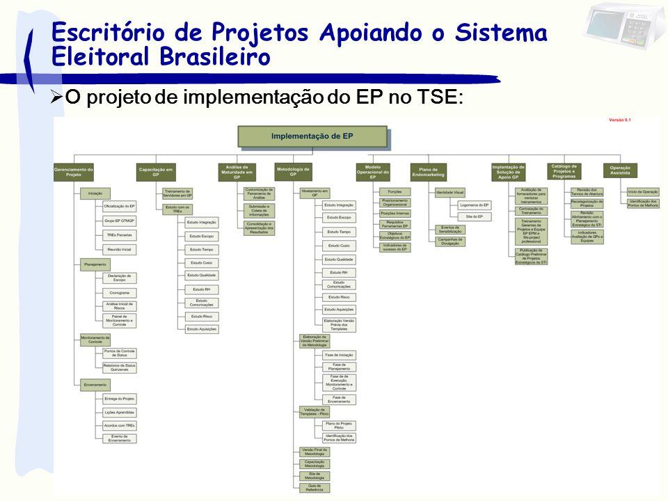 O projeto de implementação do EP no TSE: Escritório de Projetos Apoiando o Sistema Eleitoral Brasileiro