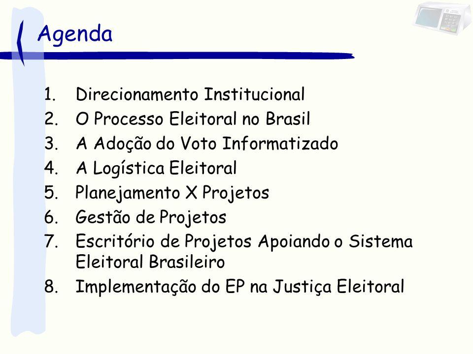 Agenda 1.Direcionamento Institucional 2.O Processo Eleitoral no Brasil 3.A Adoção do Voto Informatizado 4.A Logística Eleitoral 5.Planejamento X Proje