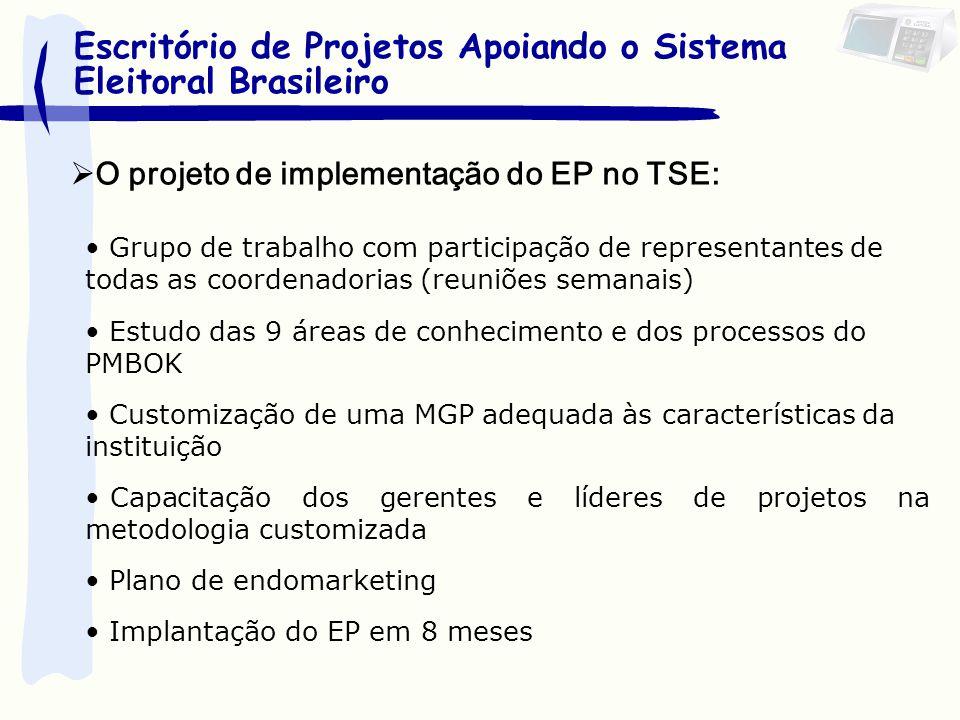 Grupo de trabalho com participação de representantes de todas as coordenadorias (reuniões semanais) Estudo das 9 áreas de conhecimento e dos processos