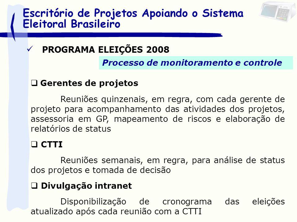 PROGRAMA ELEIÇÕES 2008 Processo de monitoramento e controle Gerentes de projetos Reuniões quinzenais, em regra, com cada gerente de projeto para acomp