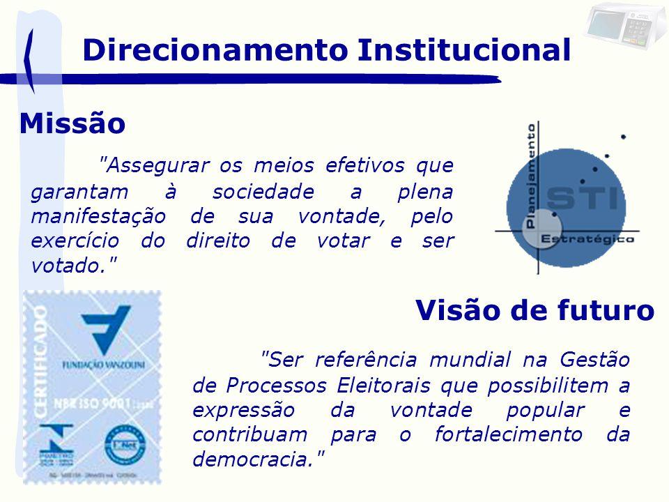 Assegurar os meios efetivos que garantam à sociedade a plena manifestação de sua vontade, pelo exercício do direito de votar e ser votado. Missão Ser referência mundial na Gestão de Processos Eleitorais que possibilitem a expressão da vontade popular e contribuam para o fortalecimento da democracia. Visão de futuro Direcionamento Institucional