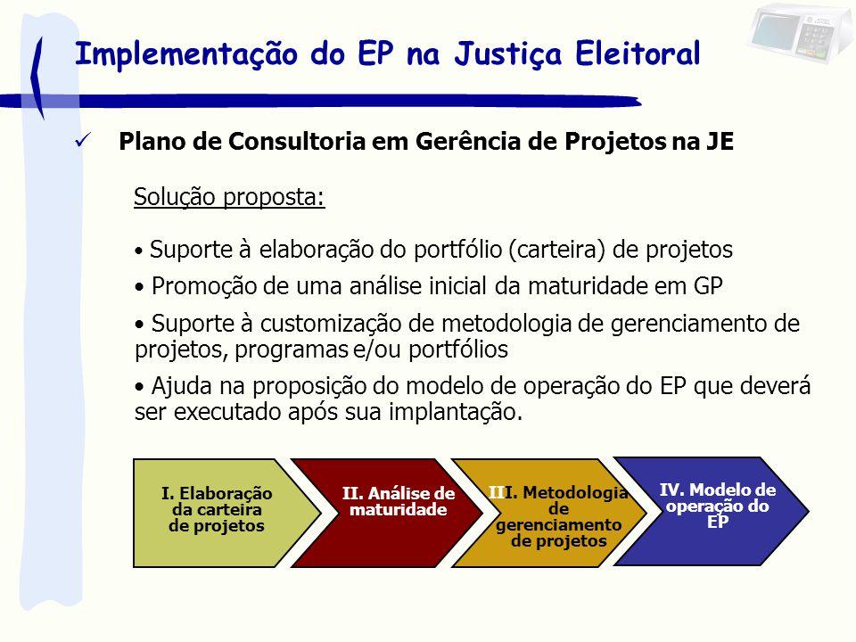 Plano de Consultoria em Gerência de Projetos na JE Solução proposta: Suporte à elaboração do portfólio (carteira) de projetos Promoção de uma análise