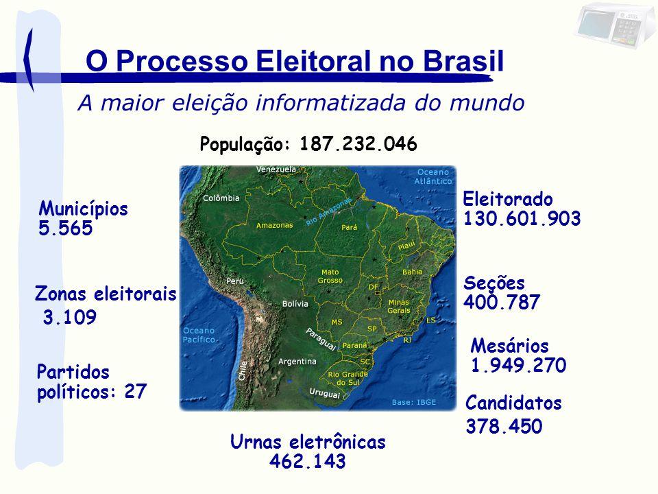 O Processo Eleitoral no Brasil A maior eleição informatizada do mundo População: 187.232.046 Seções 400.787 Urnas eletrônicas 462.143 Eleitorado 130.6