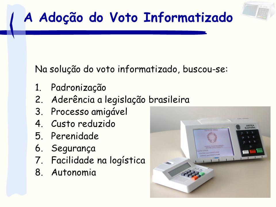 A Adoção do Voto Informatizado Na solução do voto informatizado, buscou-se: 1.Padronização 2.Aderência a legislação brasileira 3.Processo amigável 4.C